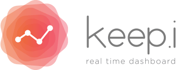 Keep.i - Dashboard de Marketing Digital